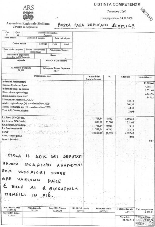 Sicilia cateno de luca diffonde la busta paga tipo dei for Dove si trova la camera dei deputati