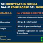 Da Bergamo a Lampedusa senza avvisare: denunciato studente